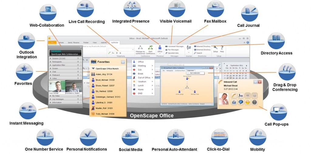 OpenScape_Office_overview